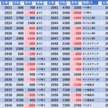 『4/3 エスパス赤坂見附 土曜日』の画像