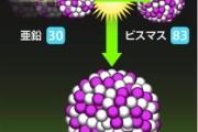 【科学】日本初の新元素、国際認定へ 理研に113番の命名権、「ジャポニウム」有力
