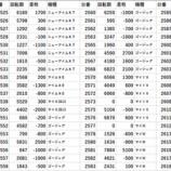 『12/7 楽園大山 スター、ジャック、天草ヤスヲ』の画像
