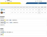 セ・リーグ T3-1D[10/29] 阪神・西勇 自己最多の4完投目で11勝目 中日・大野雄に投げ勝つ