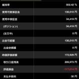 『2020年4月27日週(110週目)でのFXプライム累計スワップは69,846円になりました。』の画像