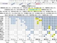 【乃木坂46】セブンイレブン新CMに樋口はさすがにおかしくないか?wwwww