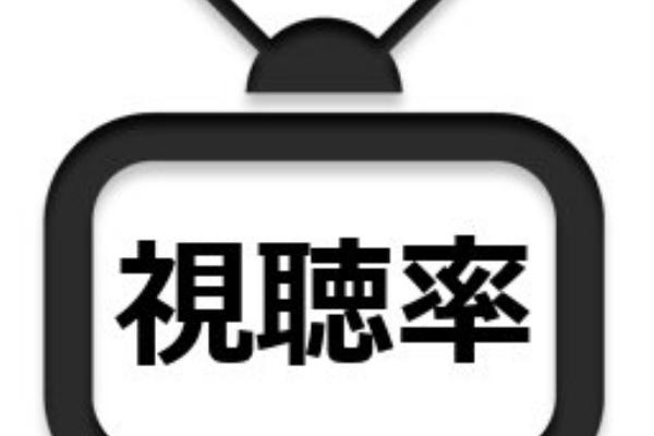速報 ドラマ視聴率