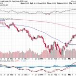 『今週は経済指標の発表が目白押しも、原油相場にはすでに「売り」サインが出ている!』の画像