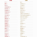 『【乃木坂46】今年の『紅白歌合戦』乃木坂は何を歌うと思う??』の画像
