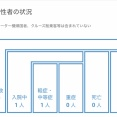 【6月29日】浜松市で8例目の新型コロナウイルス感染症の患者を確認、市内感染拡大の恐れはないとのこと