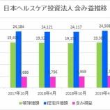 『日本ヘルスケア投資法人・第11期(2019年10月期)決算・一口当たり分配金は4,279円』の画像