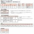 【速報】東京 4058 初の4000人超えで過去最多を更新