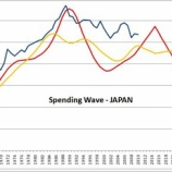 『SPENDING WAVE OF JAPAN』の画像