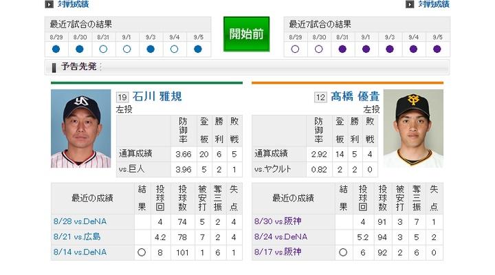 【 巨人実況!】vs ヤクルト![9/6]  先発は高橋優貴!捕手は小林!1番・陽!2番・丸!3番・坂本!