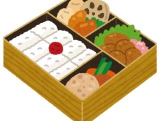 宇都宮市議会の皆さん、20人で会食「食べたのは1000円の弁当だから、それで会食と言われても・・・」