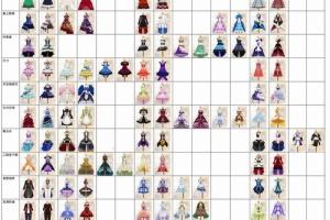【ミリシタ】FairySSR・イベントSR衣装まとめ(2020年5月「トキメキ♡モダンウエディングガシャ」まで)