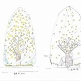 『ブログ いちょうドーム  その1』の画像