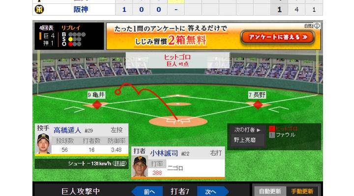 【 朗報 】巨人・小林誠司さん、今日も止まらない!