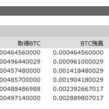 『第三次ビットコイン累投 6回目の買い付け』の画像