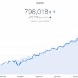 『【爆益!!】2021年2月3週目!THEO+docomoの資産運用状況は798,018円でした。』の画像