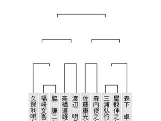 【叡王戦九段 予選】渡辺明名人が高橋道雄九段に勝利 準決勝進出
