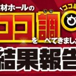 『7/30 ビッグアップル.加古川 ココ調』の画像