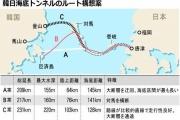 日中韓結ぶ海底トンネル、建設を断念―韓国政府