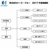 『人事異動のお知らせ(2017.3.16)』の画像