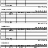 『戸田市 給食用食材の放射性物質検査結果 自校式のいずれの小学校でも「不検出」でした』の画像