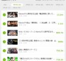 亀田興毅の1000万円企画は1300万人が視聴 ニコニコ超会議のネット来場者数を余裕で超えるバケモノ番組