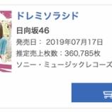 『日向坂46『ドレミソラシド』初日売上360,785枚でオリコン1位を獲得!!!!』の画像