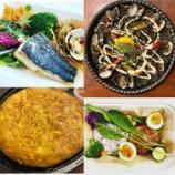 『惣菜・お弁当のテイクアウトが日常化。家事のアウトソーシング社会にグッと進んでるって話。』の画像