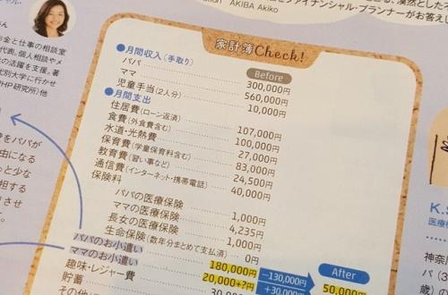 【悲報】ファイナンシャルプランナーさん、とんでもないファイナンシャルプランで貯蓄させるのサムネイル画像