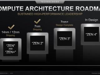 【CPU】 Zen 3でさらにIPCが向上か