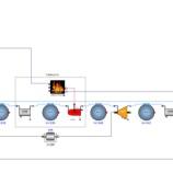 『1軸ターボジェット, ボリューム効果入りで動作[その2]』の画像