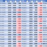 『7/11 エスパス上野新館 旧イベ』の画像