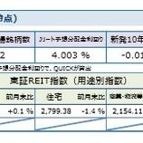 『しんきんアセットマネジメントJ-REITマーケットレポート2019年2月』の画像