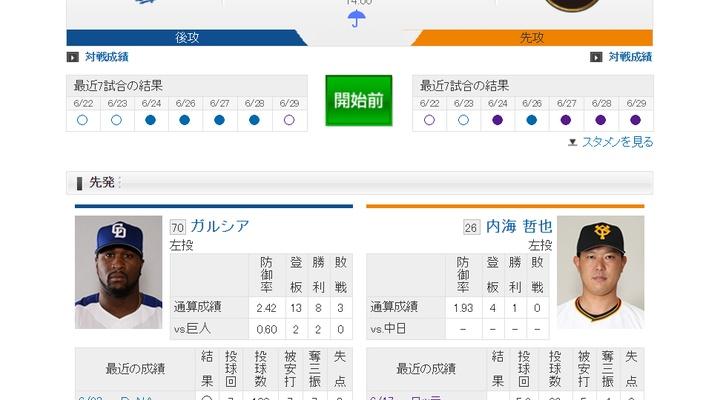 【 巨人実況!】vs 中日(10回戦)!先発は内海!14:00~