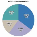 『日本株、やっぱりオワコンだった!GPIFの運用黒字、外国株式と債券が牽引。』の画像