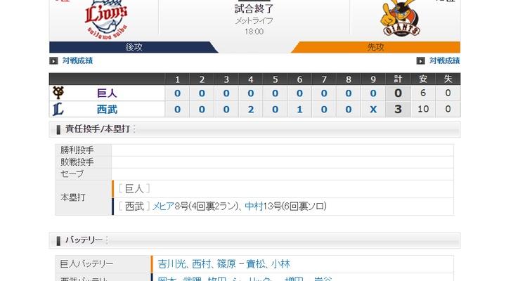【 巨人試合結果・・・】< 巨 0-3 西 >巨人球団ワースト12連敗・・・