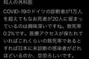 上昌広「ドイツの診断者が1万人超えても死者20人。日本に未診断の感染者はどれほどいるのか」