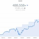 『【資産運用】2020年7月2週目!THEO+docomoの資産運用状況は488,558円でした。』の画像
