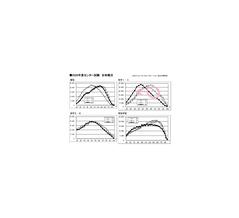 2020 センター数学ⅠA 2次関数 マーク試験の矜恃