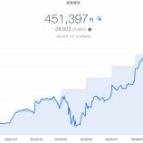 『【資産運用】2020年6月4週目!THEO+docomoの資産運用状況は-28,603円 (-5.96%)でした』の画像