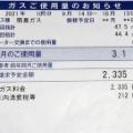 【ガス料金】冬のガス代との戦い...再スタート!