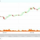 『続・JPモルガンのビットコイン詐欺』の画像