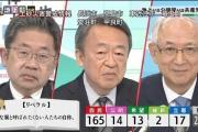 【慰安婦合意】菅官房長官「今までゴールポストが動いてきた。日韓合意は国と国の約束だ。1ミリも動かさない」