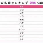 【2月22日猫の日】猫の名前ランキング調査2018!!1位はコレwwww