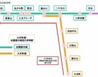 『東急電鉄6020系にクロス・ロング転換シート導入 横浜高速鉄道Y500系第7編成登場』の画像