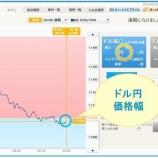 『トレーダーボリ平のスッキリ!FX/BO投資術のヒント♪』の画像