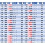 『1/21 ライブガーデン栃木本店 英雄の軌跡』の画像