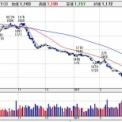 【8219】青山商事は配当が10%弱、期末だけでも5%近い配当!