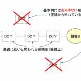 『サプライチェーンデザインのキーワード(5)~グリーンフィールド分析~』の画像
