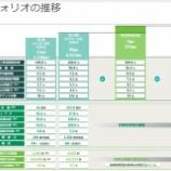 『日本プロロジスリート投資法人・公募増資で物流施設3棟の取得を発表』の画像